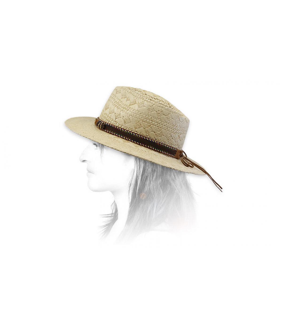collegamento del cappello di paglia